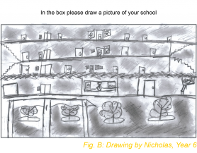 Junior honours thesis